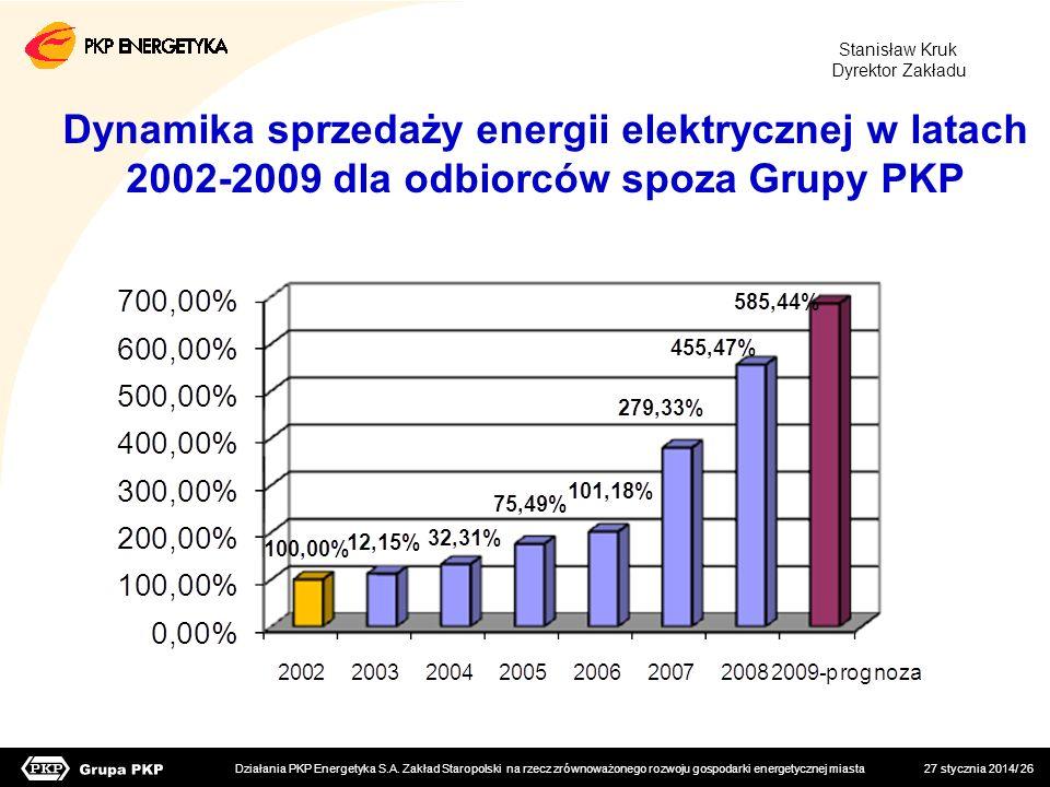 27 stycznia 2014/ 26 Działania PKP Energetyka S.A. Zakład Staropolski na rzecz zrównoważonego rozwoju gospodarki energetycznej miasta Stanisław Kruk D