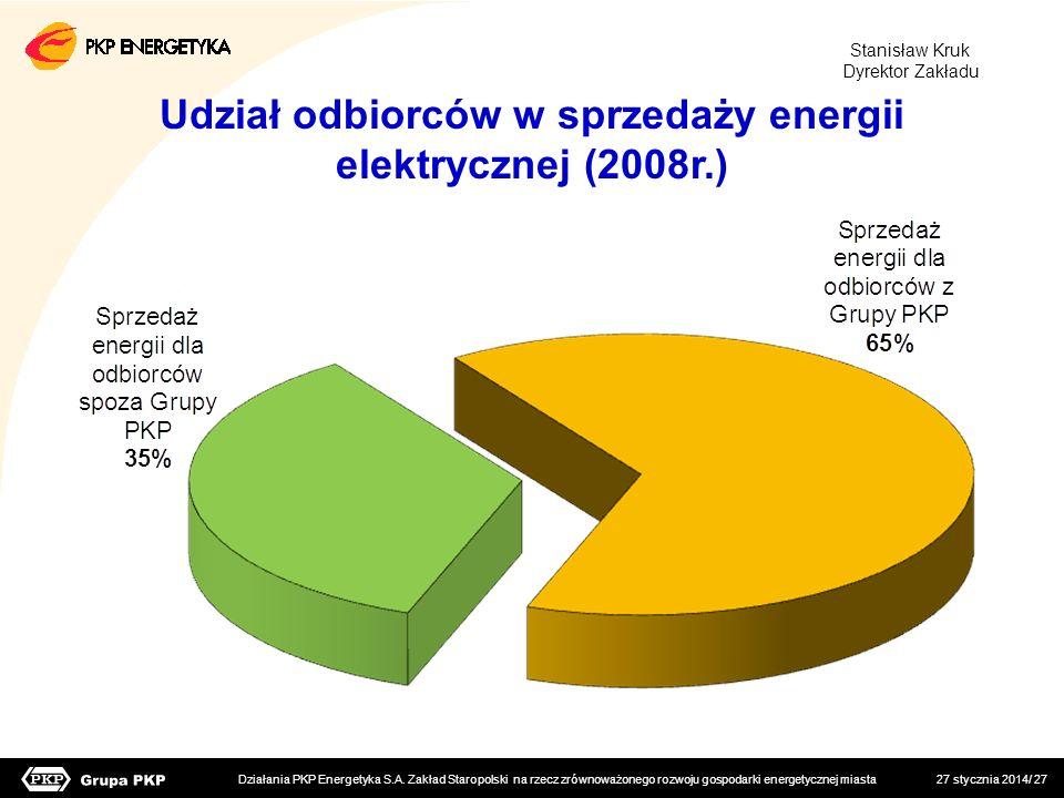27 stycznia 2014/ 27 Działania PKP Energetyka S.A. Zakład Staropolski na rzecz zrównoważonego rozwoju gospodarki energetycznej miasta Stanisław Kruk D