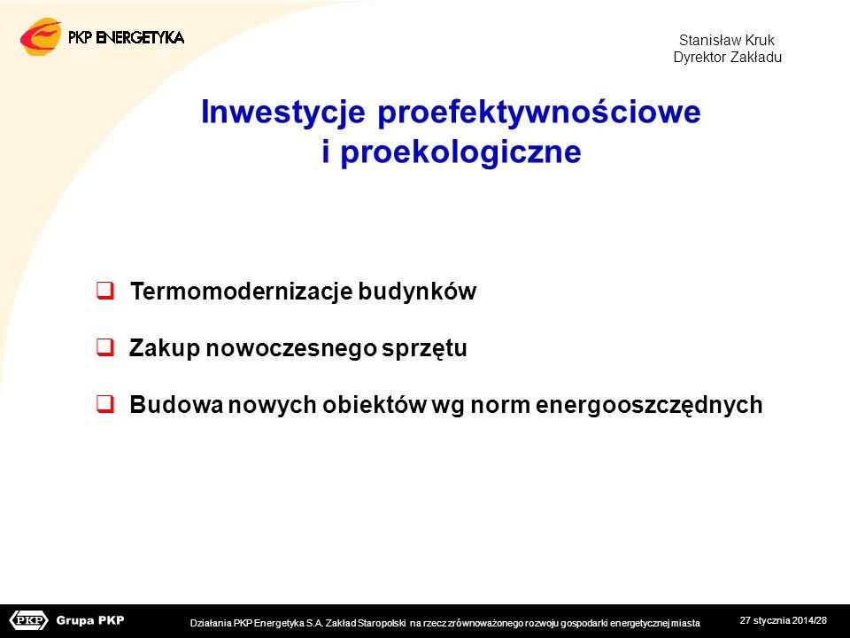 27 stycznia 2014/28 Termomodernizacje budynków Zakup nowoczesnego sprzętu Budowa nowych obiektów wg norm energooszczędnych Inwestycje proefektywnościo