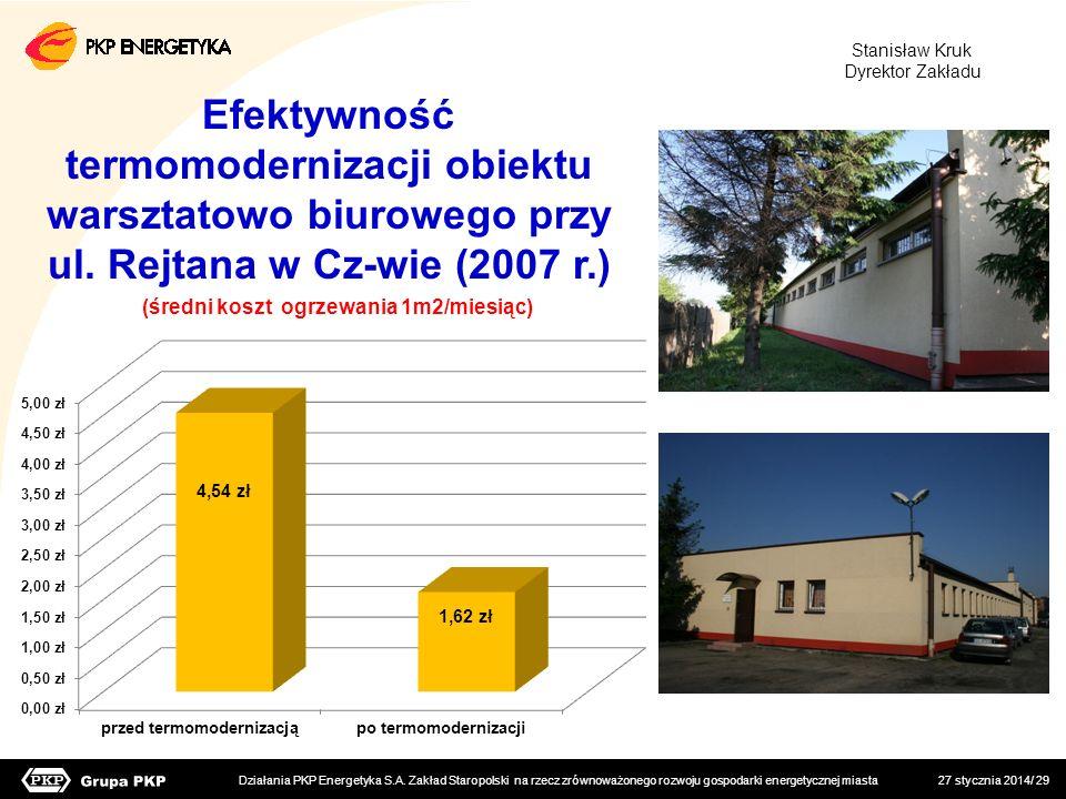 27 stycznia 2014/ 29 Efektywność termomodernizacji obiektu warsztatowo biurowego przy ul. Rejtana w Cz-wie (2007 r.) Działania PKP Energetyka S.A. Zak