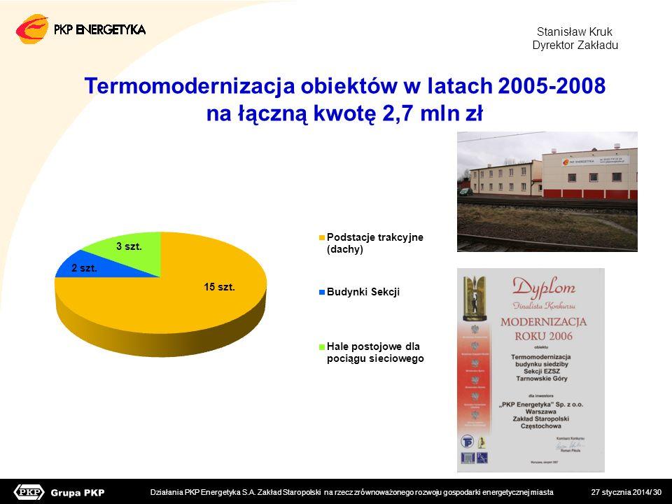 27 stycznia 2014/ 30 Termomodernizacja obiektów w latach 2005-2008 na łączną kwotę 2,7 mln zł Działania PKP Energetyka S.A. Zakład Staropolski na rzec