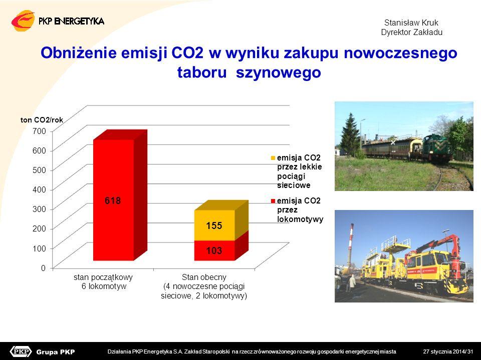 27 stycznia 2014/ 31 Obniżenie emisji CO2 w wyniku zakupu nowoczesnego taboru szynowego Działania PKP Energetyka S.A. Zakład Staropolski na rzecz zrów