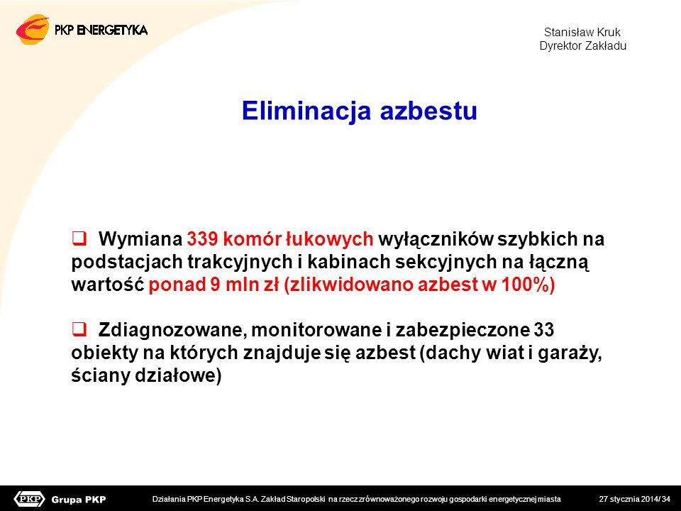27 stycznia 2014/ 34 Eliminacja azbestu Wymiana 339 komór łukowych wyłączników szybkich na podstacjach trakcyjnych i kabinach sekcyjnych na łączną war