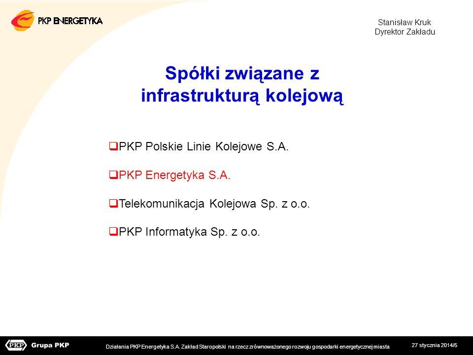 27 stycznia 2014/5 Spółki związane z infrastrukturą kolejową PKP Polskie Linie Kolejowe S.A. PKP Energetyka S.A. Telekomunikacja Kolejowa Sp. z o.o. P