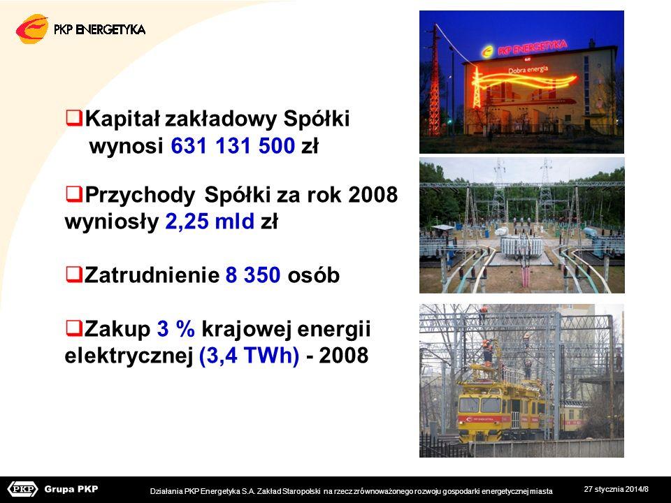 27 stycznia 2014/8 Kapitał zakładowy Spółki wynosi 631 131 500 zł Przychody Spółki za rok 2008 wyniosły 2,25 mld zł Zatrudnienie 8 350 osób Zakup 3 %