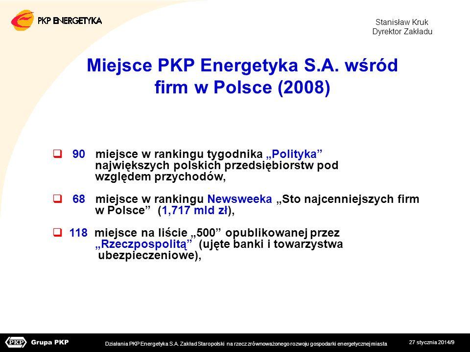 27 stycznia 2014/9 Miejsce PKP Energetyka S.A. wśród firm w Polsce (2008) 90 miejsce w rankingu tygodnika Polityka największych polskich przedsiębiors