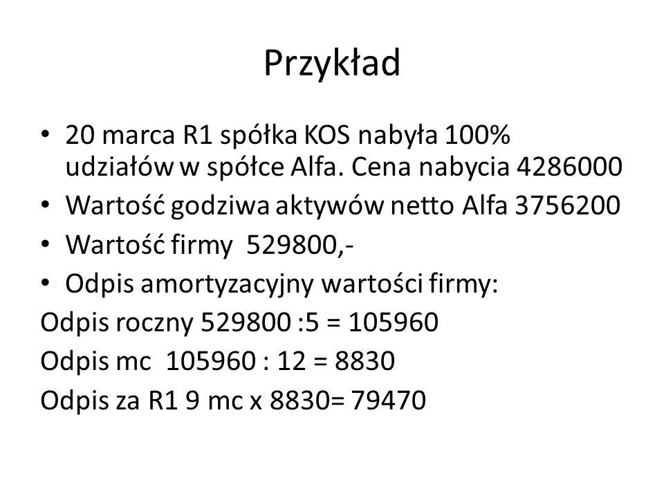 Przykład 20 marca R1 spółka KOS nabyła 100% udziałów w spółce Alfa. Cena nabycia 4286000 Wartość godziwa aktywów netto Alfa 3756200 Wartość firmy 5298