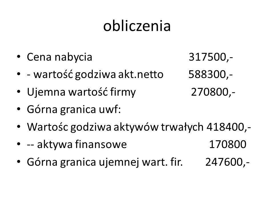 obliczenia Cena nabycia 317500,- - wartość godziwa akt.netto 588300,- Ujemna wartość firmy 270800,- Górna granica uwf: Wartośc godziwa aktywów trwałyc