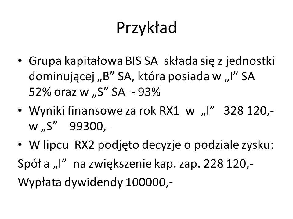 cd W spółce S na kap.zap.