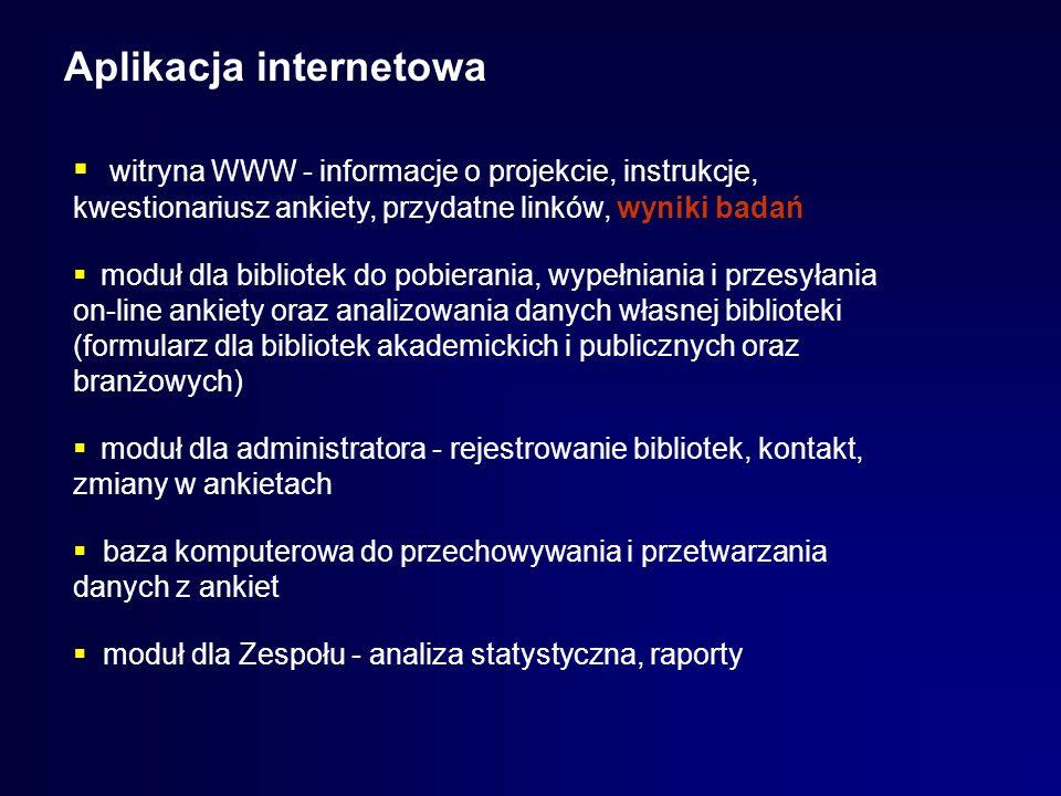 Aplikacja internetowa witryna WWW - informacje o projekcie, instrukcje, kwestionariusz ankiety, przydatne linków, wyniki badań moduł dla bibliotek do