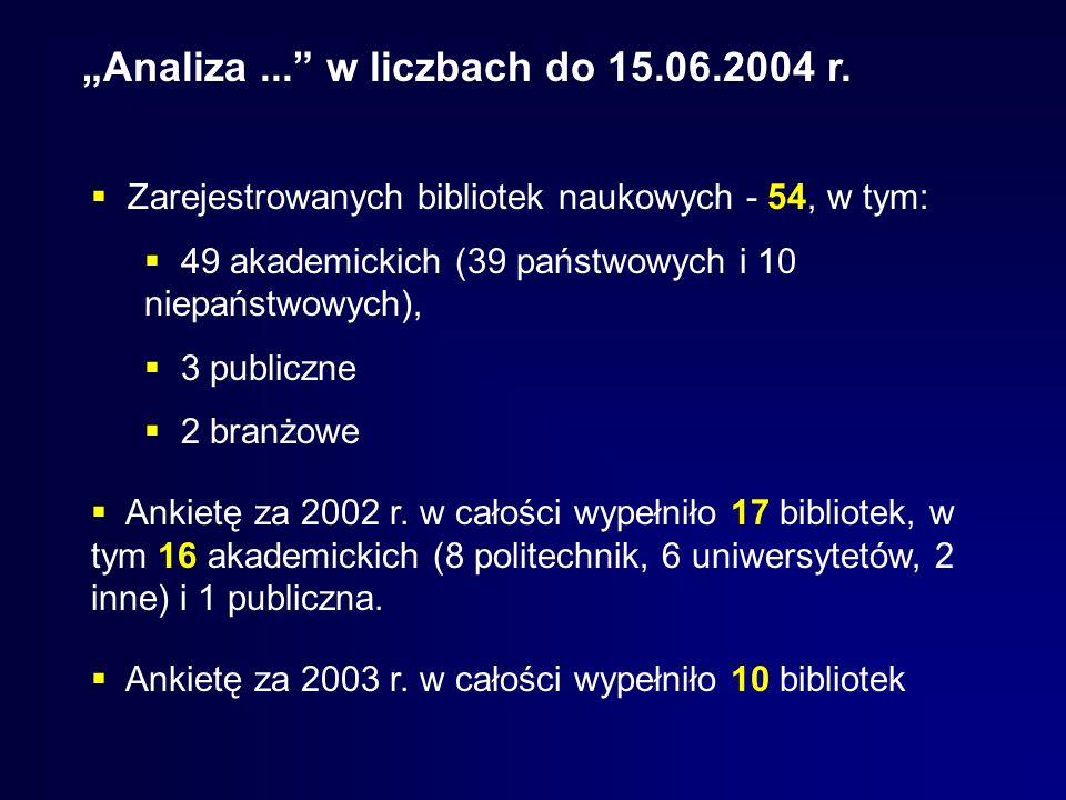 Analiza... w liczbach do 15.06.2004 r. Zarejestrowanych bibliotek naukowych - 54, w tym: 49 akademickich (39 państwowych i 10 niepaństwowych), 3 publi