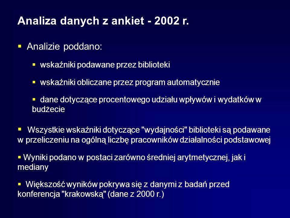 Analiza danych z ankiet - 2002 r. Analizie poddano: wskaźniki podawane przez biblioteki wskaźniki obliczane przez program automatycznie dane dotyczące