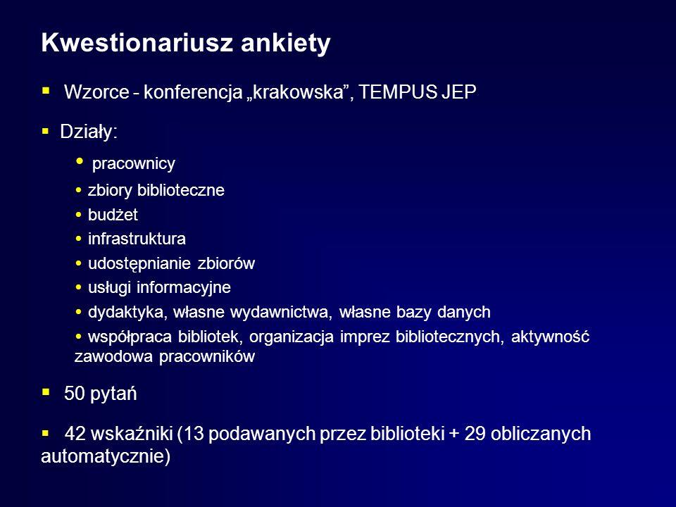 Kwestionariusz ankiety Wzorce - konferencja krakowska, TEMPUS JEP Działy: pracownicy zbiory biblioteczne budżet infrastruktura udostępnianie zbiorów u
