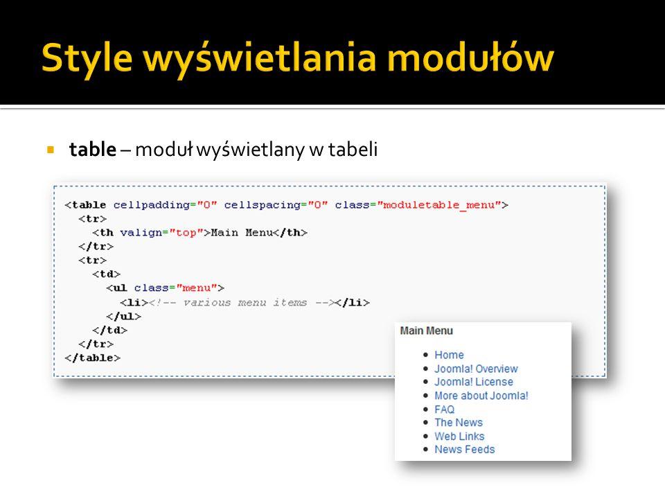 table – moduł wyświetlany w tabeli