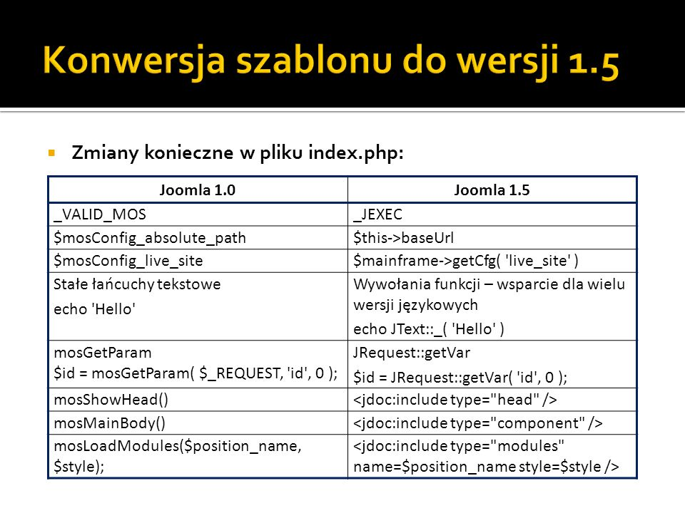 Zmiany konieczne w pliku index.php: Joomla 1.0Joomla 1.5 _VALID_MOS_JEXEC $mosConfig_absolute_path$this->baseUrl $mosConfig_live_site$mainframe->getCf