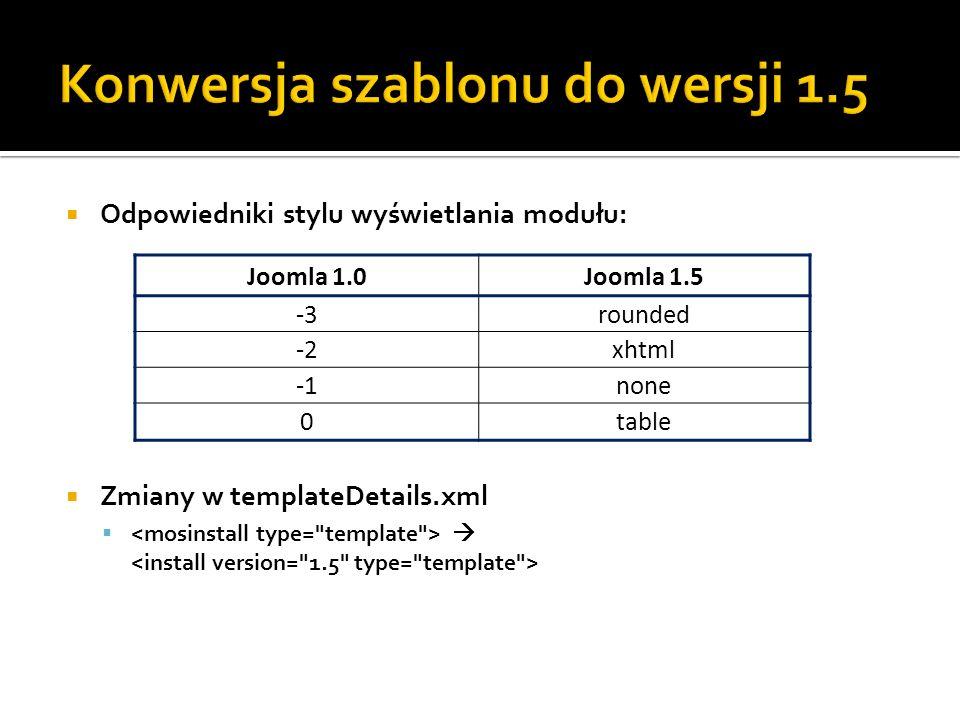 Odpowiedniki stylu wyświetlania modułu: Zmiany w templateDetails.xml Joomla 1.0Joomla 1.5 -3rounded -2xhtml none 0table