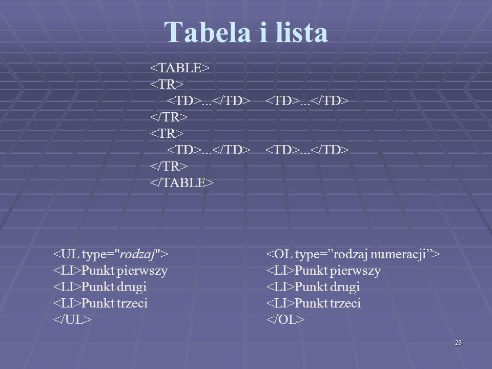 23 Tabela i lista............ Punkt pierwszy Punkt drugi Punkt trzeci