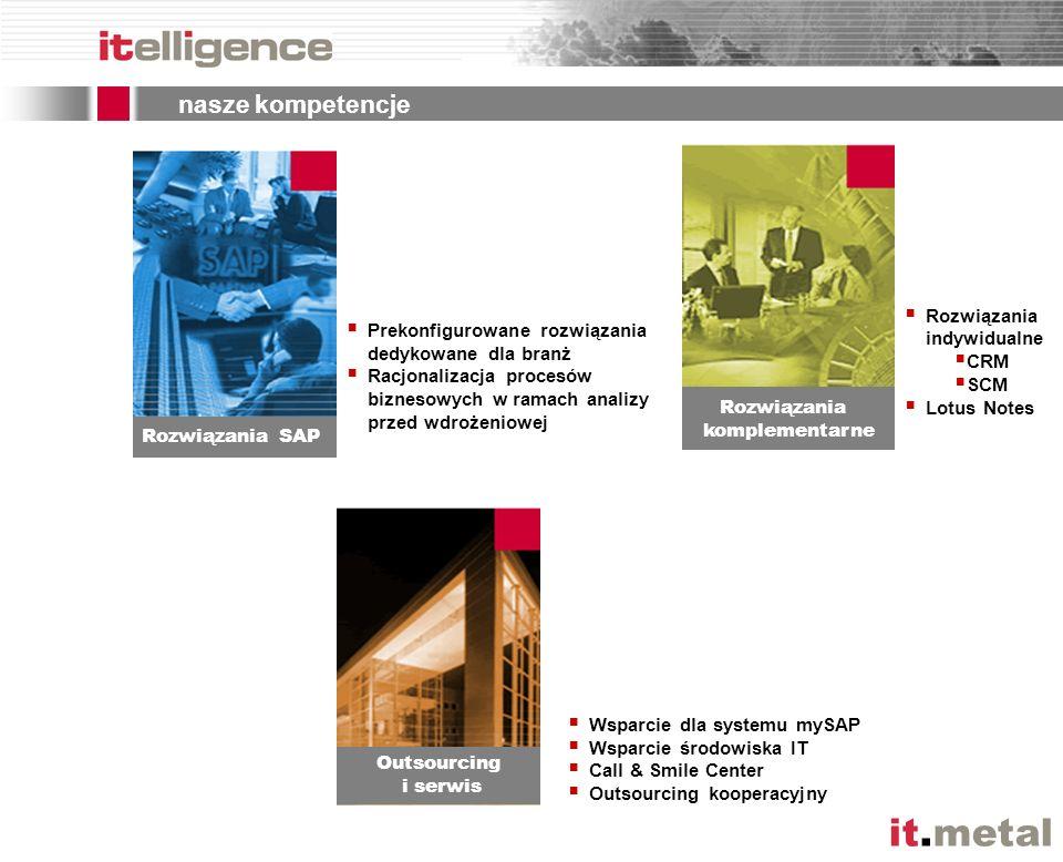 it.metal nasze kompetencje Rozwiązania komplementarne Rozwiązania SAP Outsourcing i serwis Prekonfigurowane rozwiązania dedykowane dla branż Racjonali
