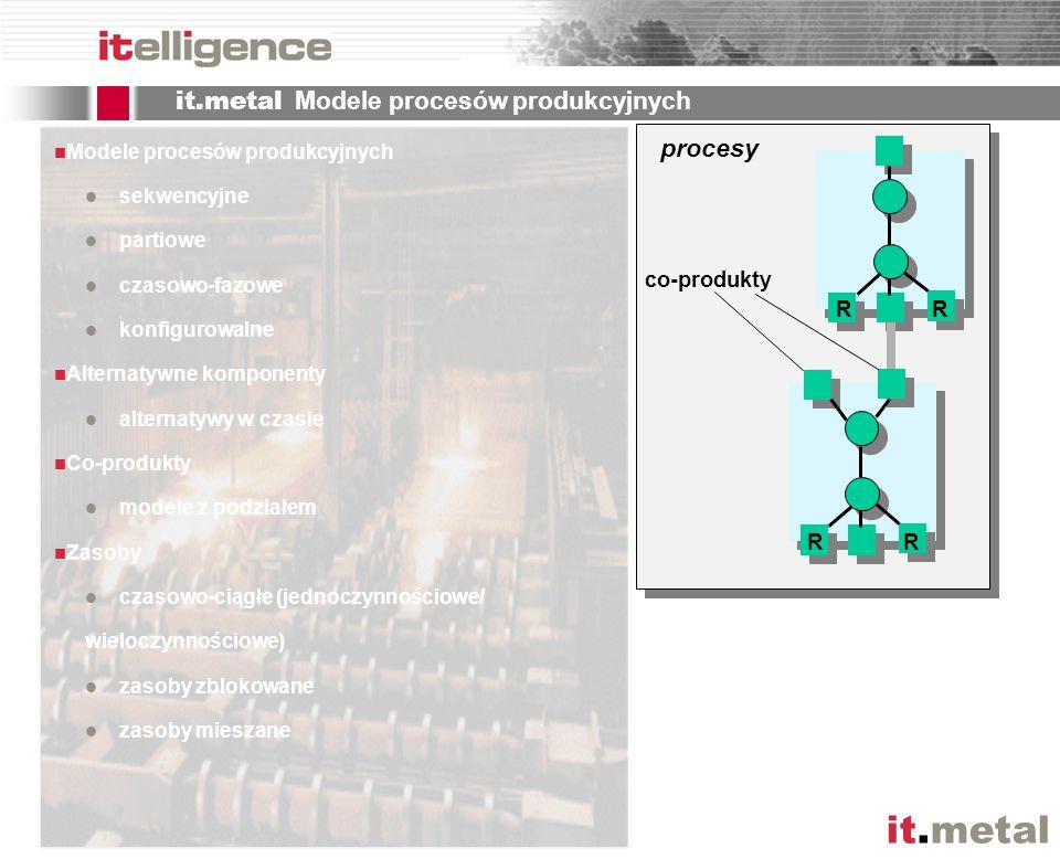 it.metal it.metal Modele procesów produkcyjnych RR RR co-produkty procesy Modele procesów produkcyjnych sekwencyjne partiowe czasowo-fazowe konfigurow
