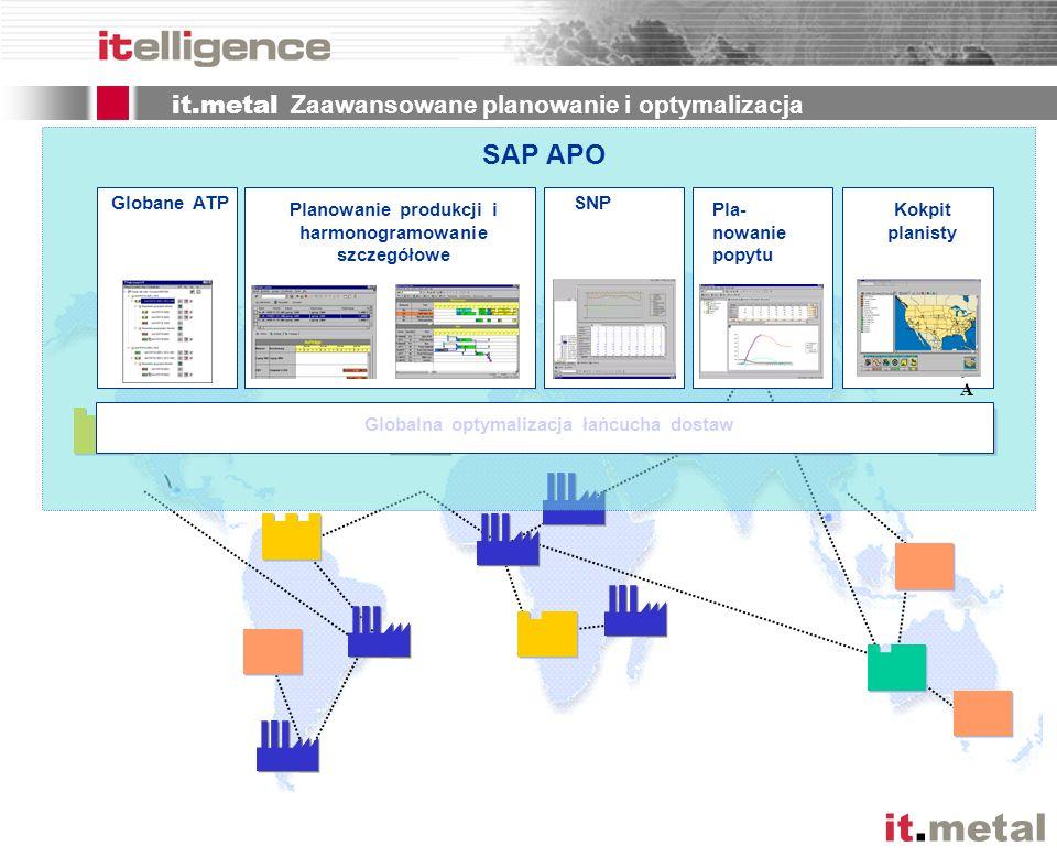 it.metal it.metal Zaawansowane planowanie i optymalizacja SAP APO Pla- nowanie popytu Planowanie produkcji i harmonogramowanie szczegółowe SNPGlobane