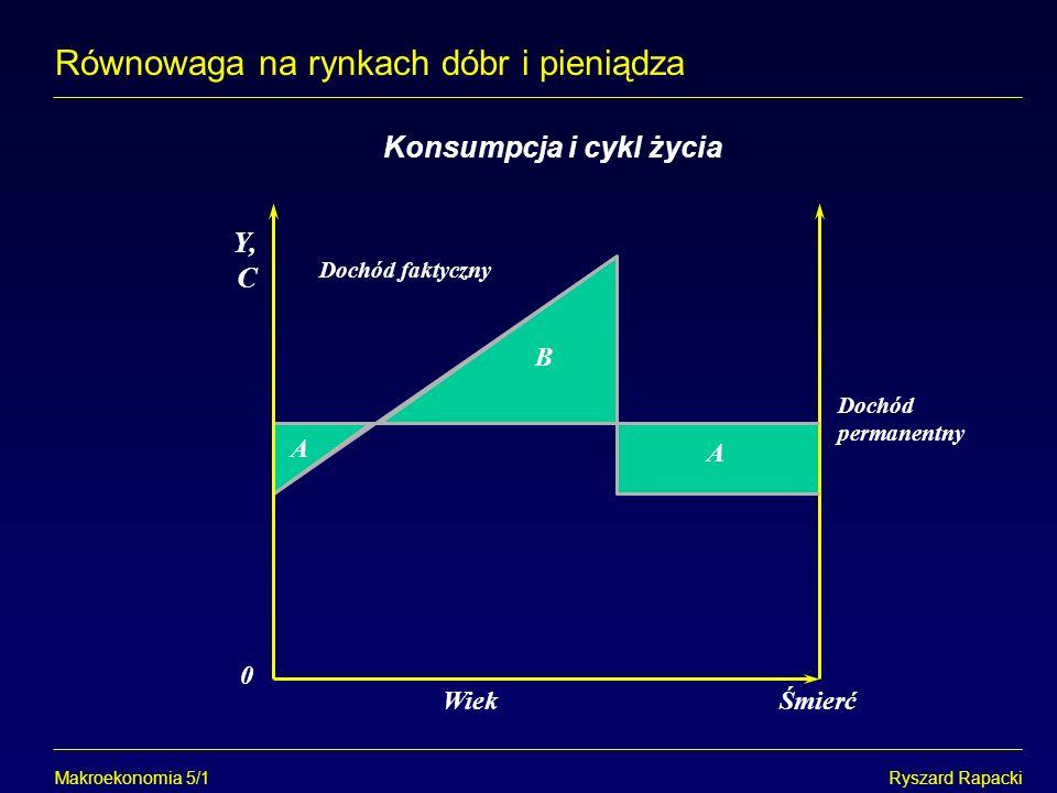 Makroekonomia 5/10Ryszard Rapacki Równowaga na rynkach dóbr i pieniądza Przesunięcie krzywej IS i i0i0 Y1Y1 Y0Y0 Y E0E0 AD Y1Y1 Y0Y0 Y E0E0 E1E1 AD 1 AD 0 Linia 45° IS E1E1 0 0 ΔG