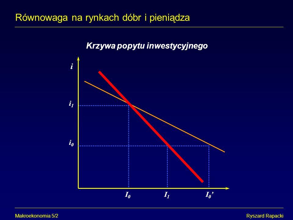 Makroekonomia 5/3Ryszard Rapacki Równowaga na rynkach dóbr i pieniądza Wpływ stopy procentowej na popyt globalny AD 0 Y1Y1 Y0Y0 Y Linia 45° AD 1 AD 0 CC 1 CC 0 E0E0 E1E1 I0I0 I1I1