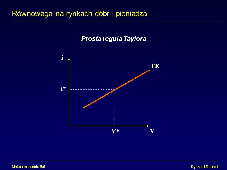 Makroekonomia 5/14Ryszard Rapacki Równowaga na rynkach dóbr i pieniądza i i0i0 i1i1 Y1Y1 Y0Y0 Y i* Y* LM IS A D C B E