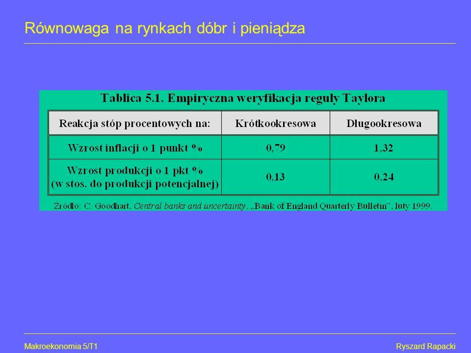 Makroekonomia 5/T2Ryszard Rapacki Równowaga na rynkach dóbr i pieniądza