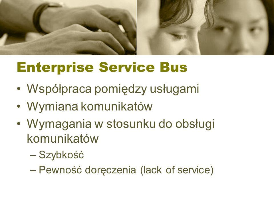 Enterprise Service Bus Współpraca pomiędzy usługami Wymiana komunikatów Wymagania w stosunku do obsługi komunikatów –Szybkość –Pewność doręczenia (lac