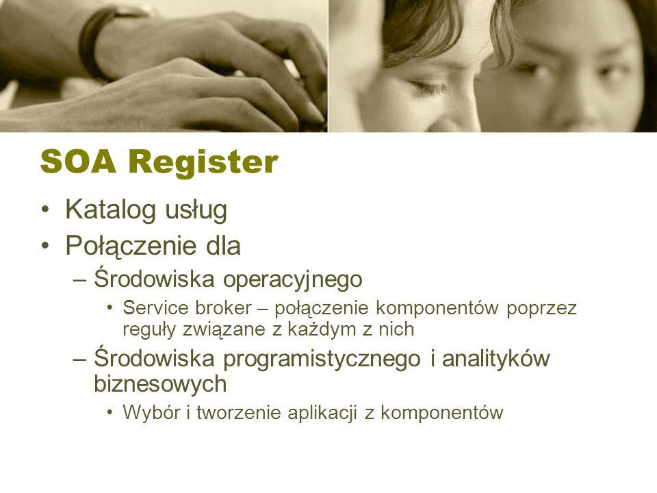 SOA Register Katalog usług Połączenie dla –Środowiska operacyjnego Service broker – połączenie komponentów poprzez reguły związane z każdym z nich –Śr