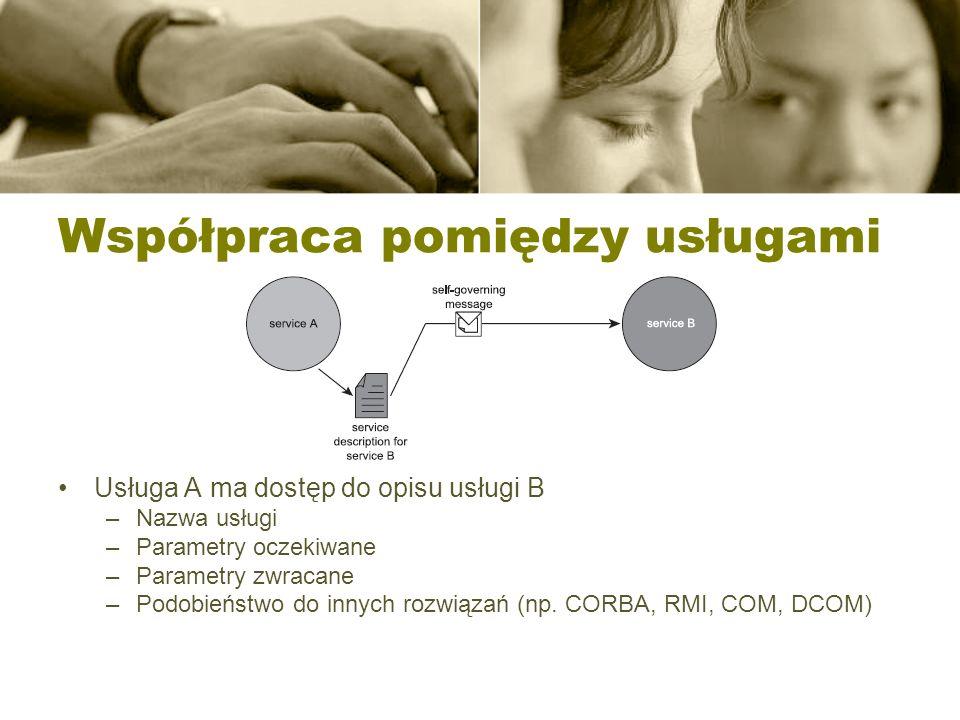 Współpraca pomiędzy usługami Usługa A ma dostęp do opisu usługi B –Nazwa usługi –Parametry oczekiwane –Parametry zwracane –Podobieństwo do innych rozw