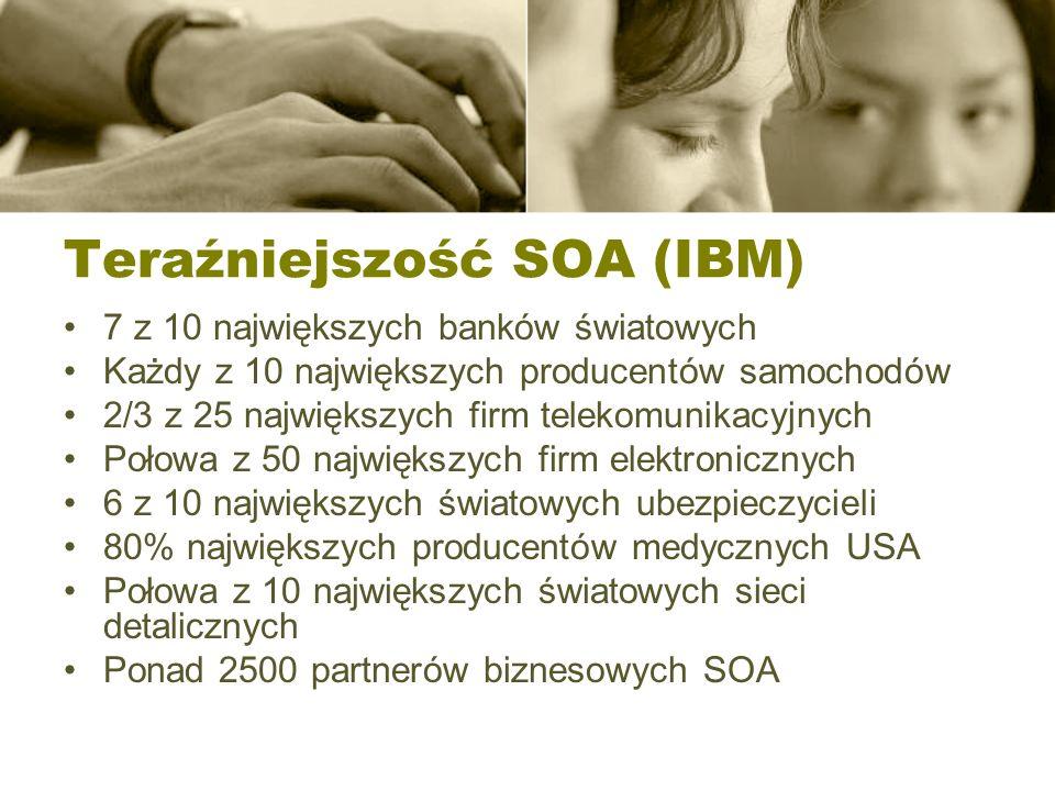 Teraźniejszość SOA (IBM) 7 z 10 największych banków światowych Każdy z 10 największych producentów samochodów 2/3 z 25 największych firm telekomunikac