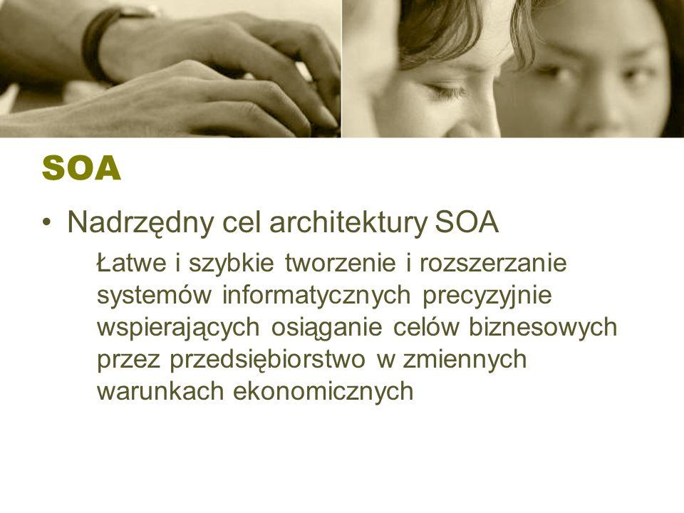 Inne definicje SOA Architektura Platforma Fundacja, organizacja (IBM) Nowoczesna platforma SOA reprezentuje architekturę, która promuje zorientowanie na usługi poprzez użycie Web serwisów