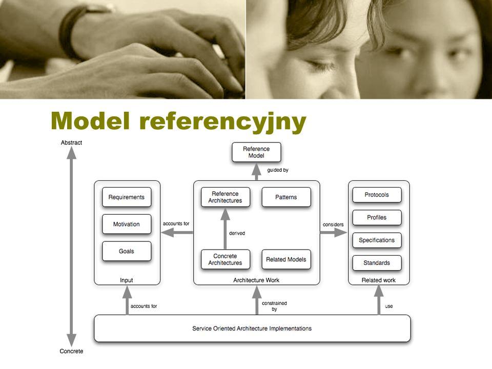 Model referencyjny
