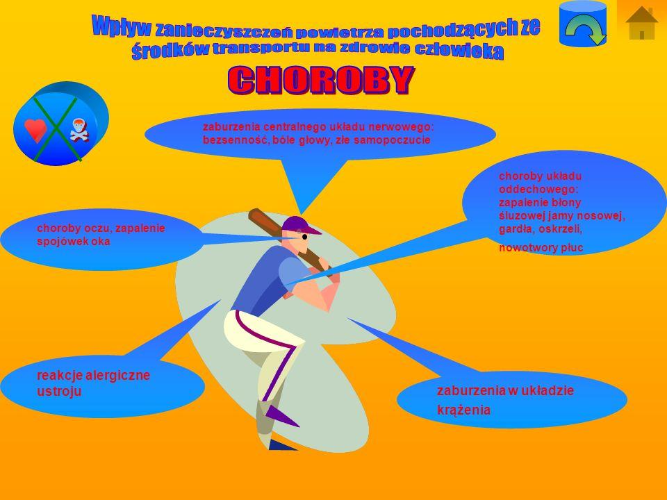 choroby układu oddechowego: zapalenie błony śluzowej jamy nosowej, gardła, oskrzeli, nowotwory płuc zaburzenia centralnego układu nerwowego: bezsenność, bóle głowy, złe samopoczucie choroby oczu, zapalenie spojówek oka reakcje alergiczne ustroju zaburzenia w układzie krążenia