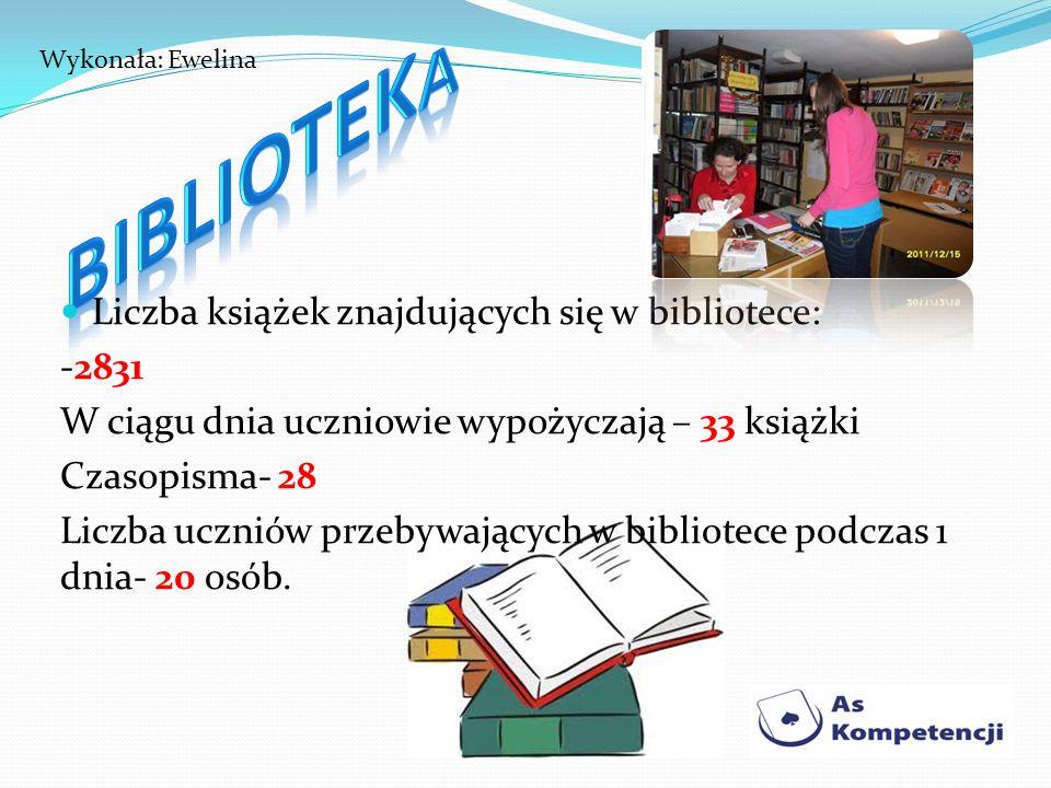 Liczba książek znajdujących się w bibliotece: -2831 W ciągu dnia uczniowie wypożyczają – 33 książki Czasopisma- 28 Liczba uczniów przebywających w bib