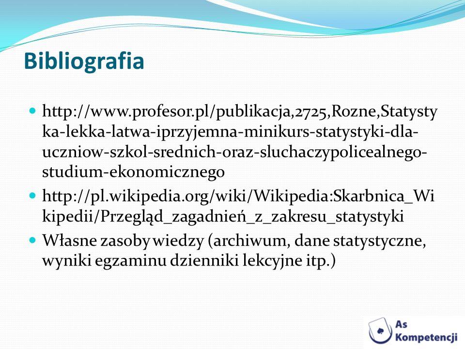 Bibliografia http://www.profesor.pl/publikacja,2725,Rozne,Statysty ka-lekka-latwa-iprzyjemna-minikurs-statystyki-dla- uczniow-szkol-srednich-oraz-sluc