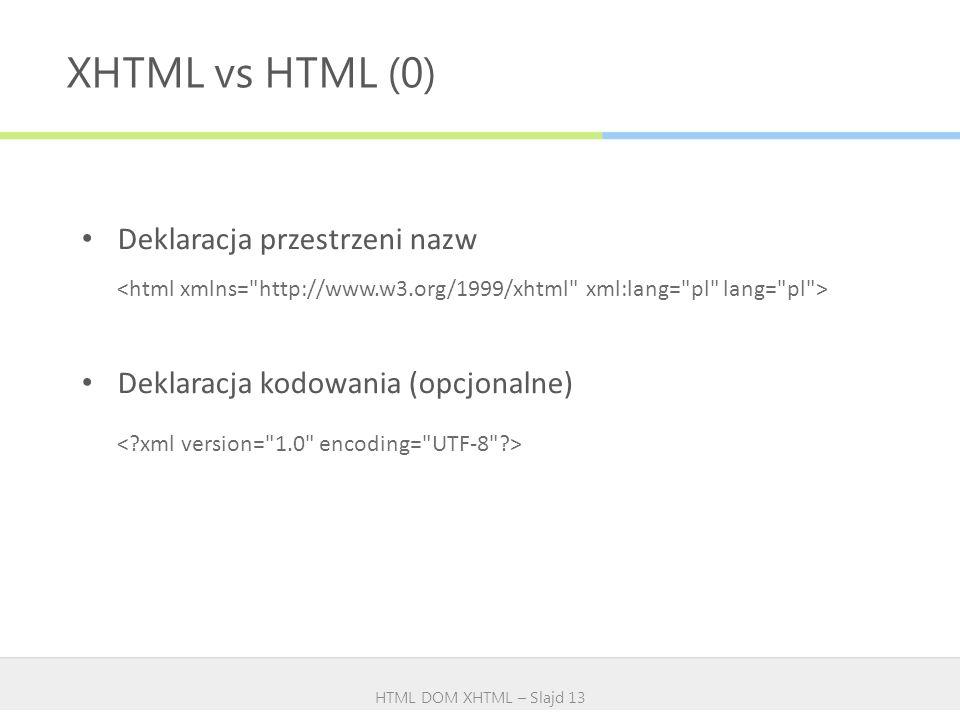 XHTML vs HTML (0) HTML DOM XHTML – Slajd 13 Deklaracja przestrzeni nazw Deklaracja kodowania (opcjonalne)