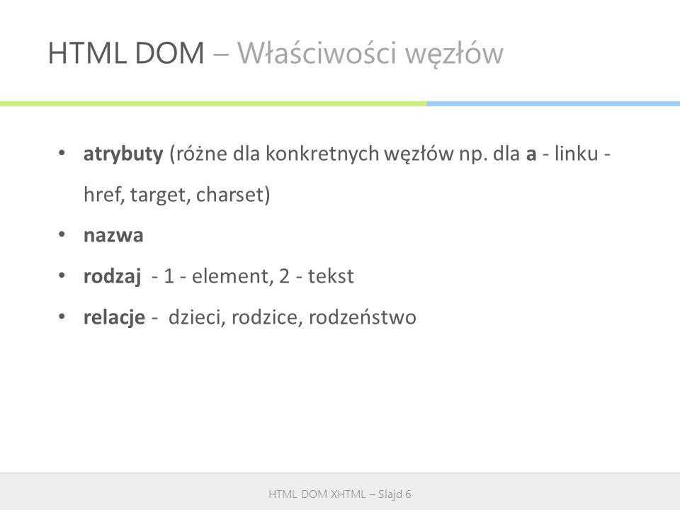 HTML DOM – Właściwości węzłów HTML DOM XHTML – Slajd 6 atrybuty (różne dla konkretnych węzłów np. dla a - linku - href, target, charset) nazwa rodzaj