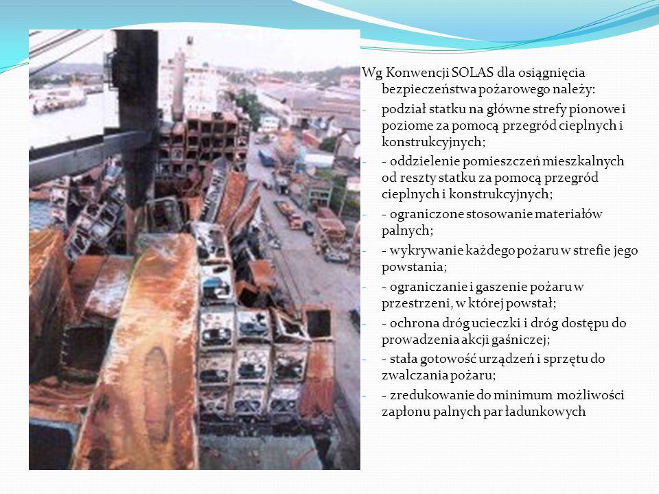 Wg Konwencji SOLAS dla osiągnięcia bezpieczeństwa pożarowego należy: - podział statku na główne strefy pionowe i poziome za pomocą przegród cieplnych