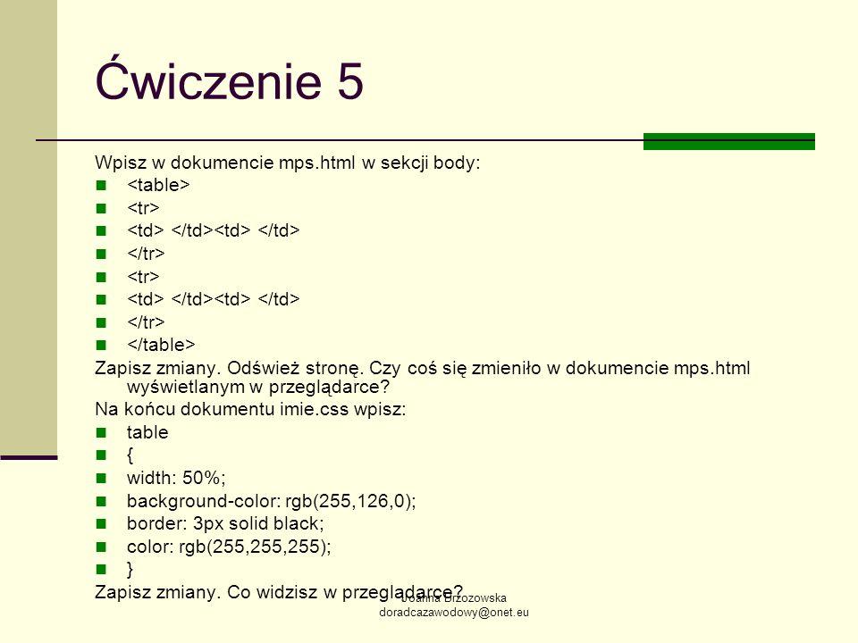 Joanna Brzozowska doradcazawodowy@onet.eu Ćwiczenie 5 Wpisz w dokumencie mps.html w sekcji body: Zapisz zmiany. Odśwież stronę. Czy coś się zmieniło w