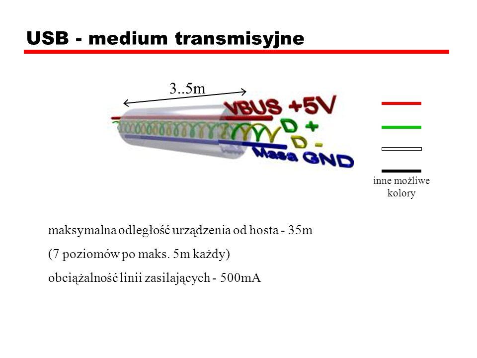 USB - medium transmisyjne 3..5m inne możliwe kolory maksymalna odległość urządzenia od hosta - 35m (7 poziomów po maks. 5m każdy) obciążalność linii z