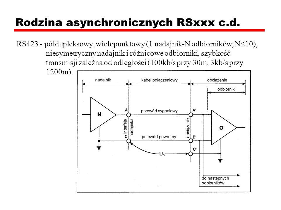 Rodzina asynchronicznych RSxxx c.d. RS423 - półdupleksowy, wielopunktowy (1 nadajnik-N odbiorników, N 10), niesymetryczny nadajnik i różnicowe odbiorn