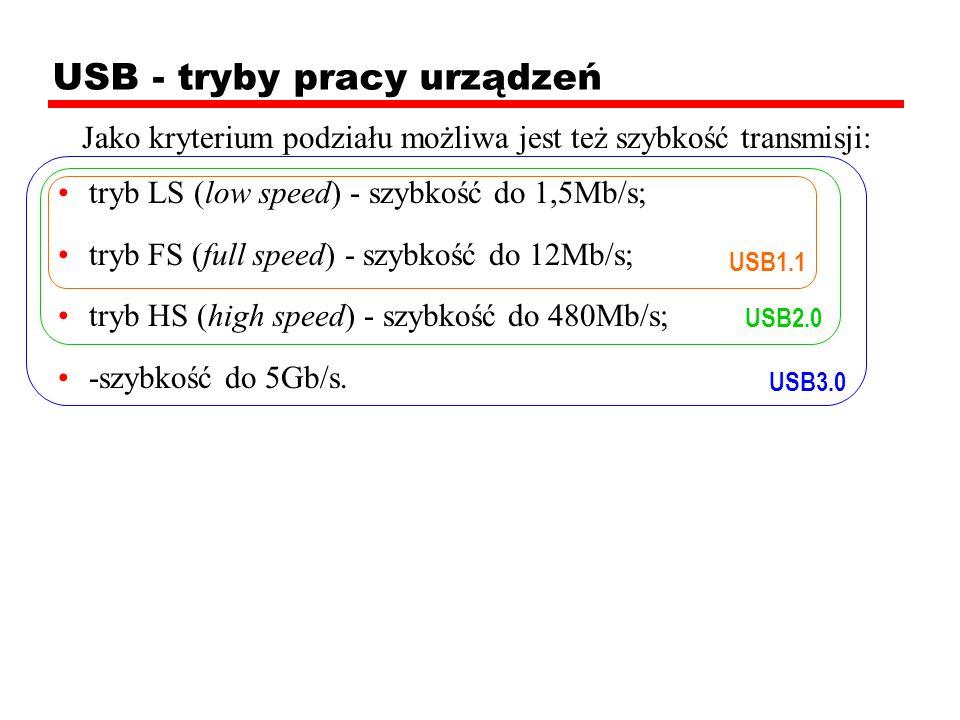 Jako kryterium podziału możliwa jest też szybkość transmisji: tryb LS (low speed) - szybkość do 1,5Mb/s; tryb FS (full speed) - szybkość do 12Mb/s; tr