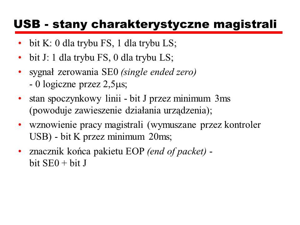 USB - stany charakterystyczne magistrali bit K: 0 dla trybu FS, 1 dla trybu LS; bit J: 1 dla trybu FS, 0 dla trybu LS; sygnał zerowania SE0 (single en