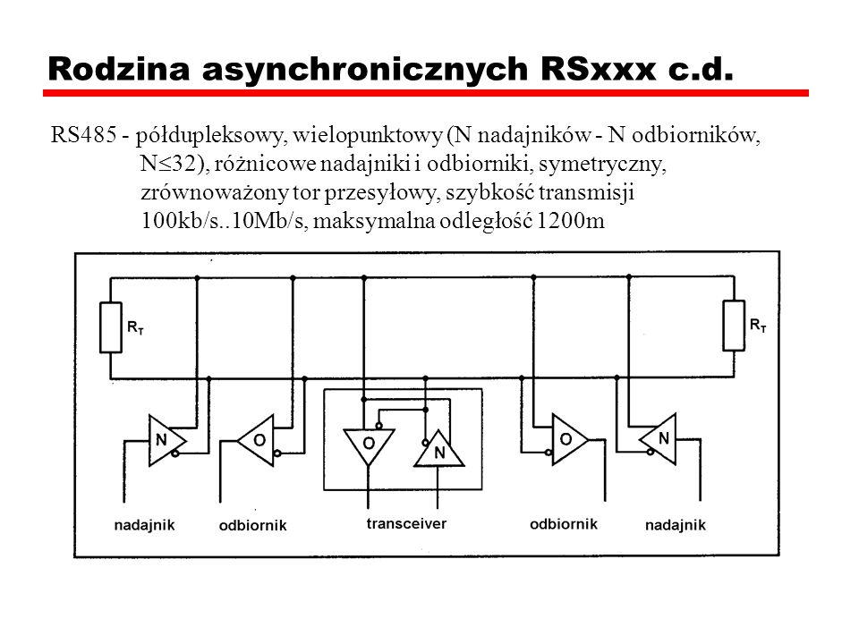 Rodzina asynchronicznych RSxxx c.d. RS485 - półdupleksowy, wielopunktowy (N nadajników - N odbiorników, N 32), różnicowe nadajniki i odbiorniki, symet