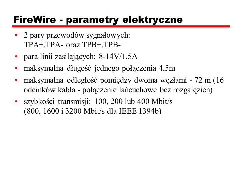 FireWire - parametry elektryczne 2 pary przewodów sygnałowych: TPA+,TPA- oraz TPB+,TPB- para linii zasilających: 8-14V/1,5A maksymalna długość jednego