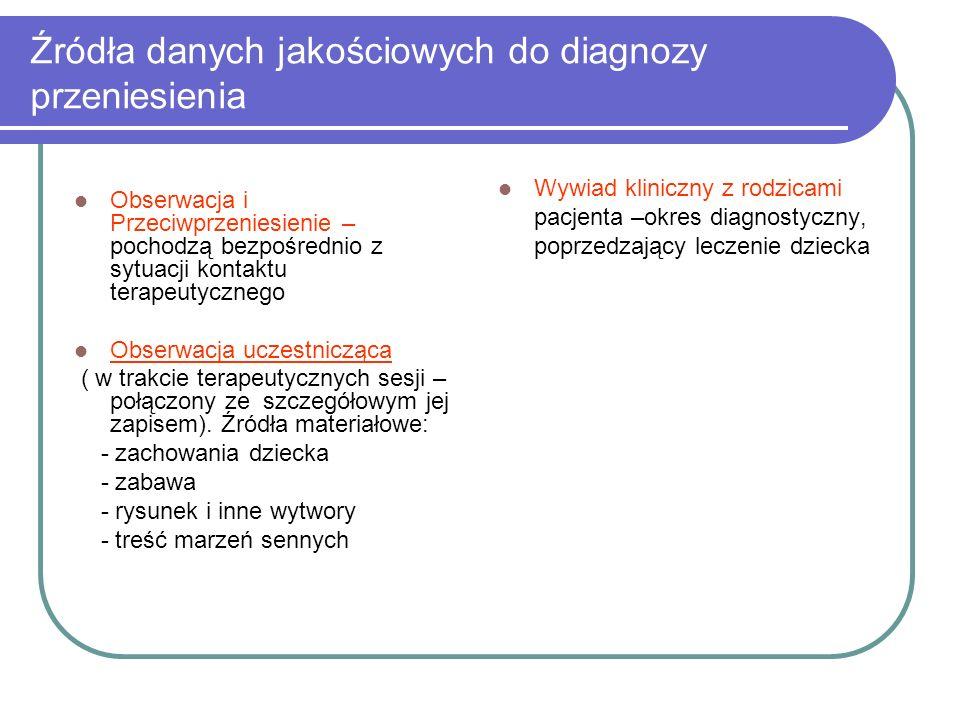 Źródła danych jakościowych do diagnozy przeniesienia Obserwacja i Przeciwprzeniesienie – pochodzą bezpośrednio z sytuacji kontaktu terapeutycznego Obs