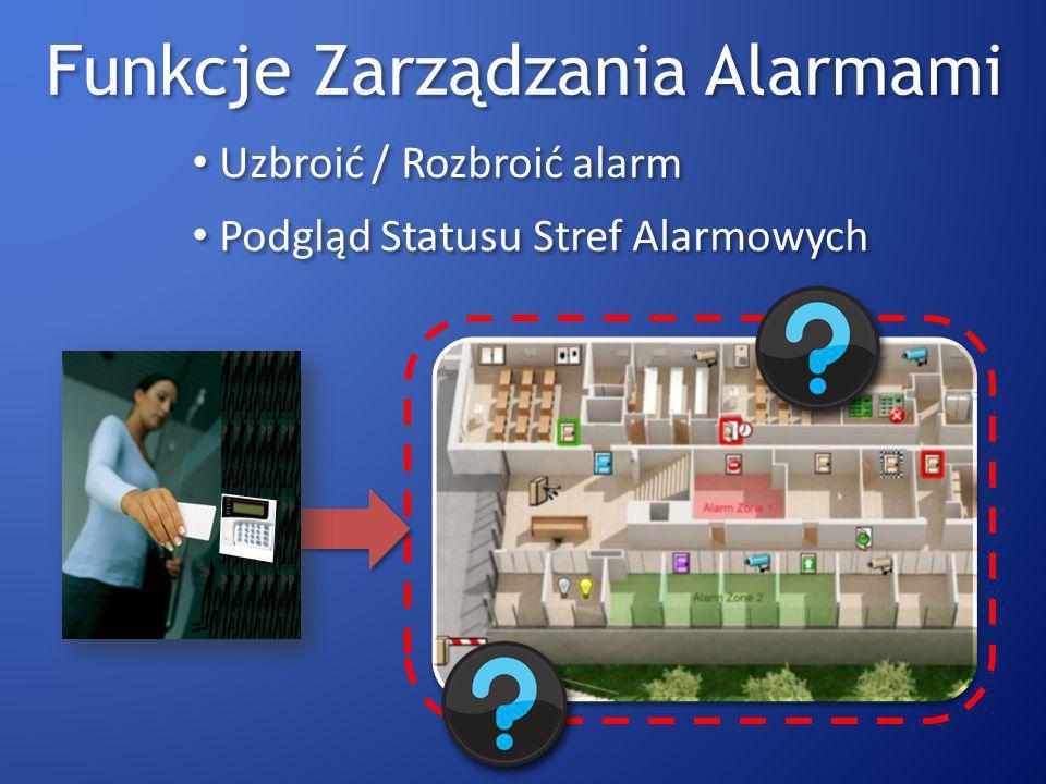 Funkcje Zarządzania Alarmami Uzbroić / Rozbroić alarm Podgląd Statusu Stref Alarmowych