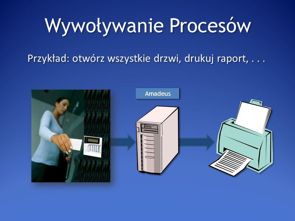 Wywoływanie Procesów Przykład: otwórz wszystkie drzwi, drukuj raport,...